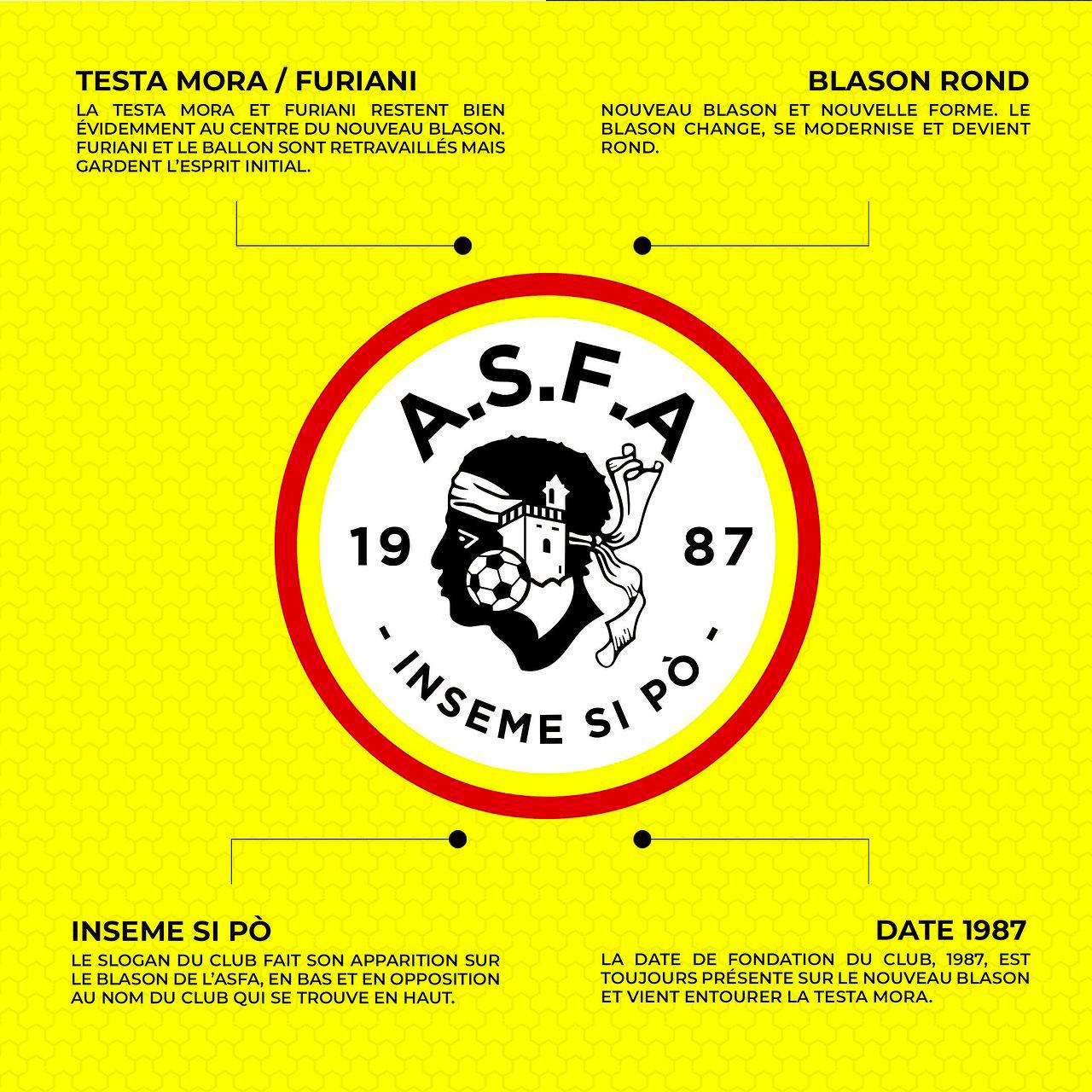 ASFA-Blason-explication